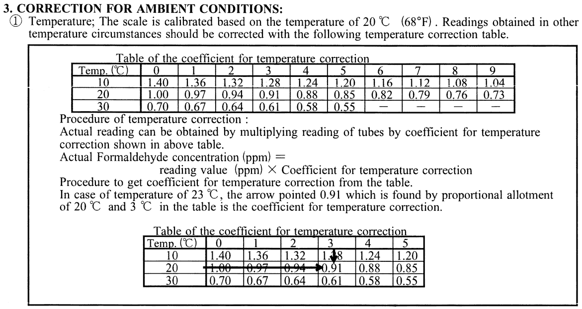 Kitagawa formaldehyde test tube 710 correction for ambient conditions