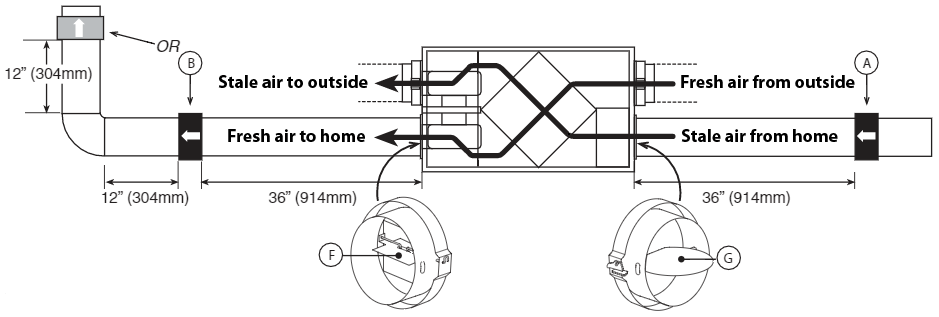 diagram of a exhaust system
