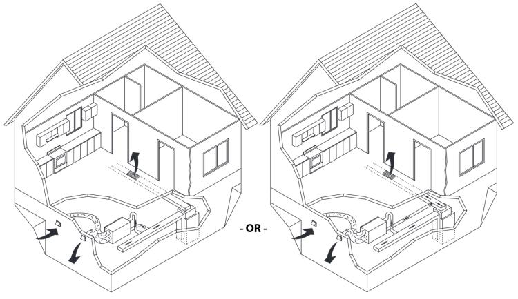 HRV/ERV ventilator simplified volume ventilation installation