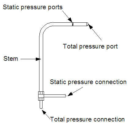 generic velocity pitot configuration
